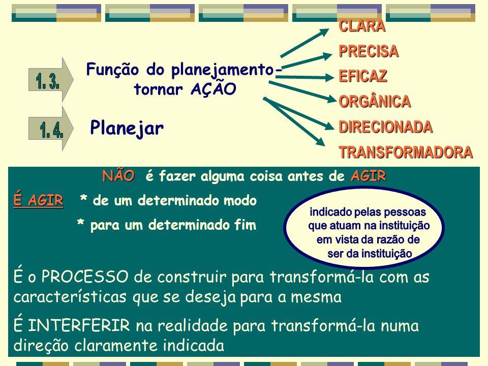 Função do planejamento- tornar AÇÃO CLARAPRECISAEFICAZORGÂNICADIRECIONADATRANSFORMADORA Planejar NÃOAGIR NÃO é fazer alguma coisa antes de AGIR É AGIR