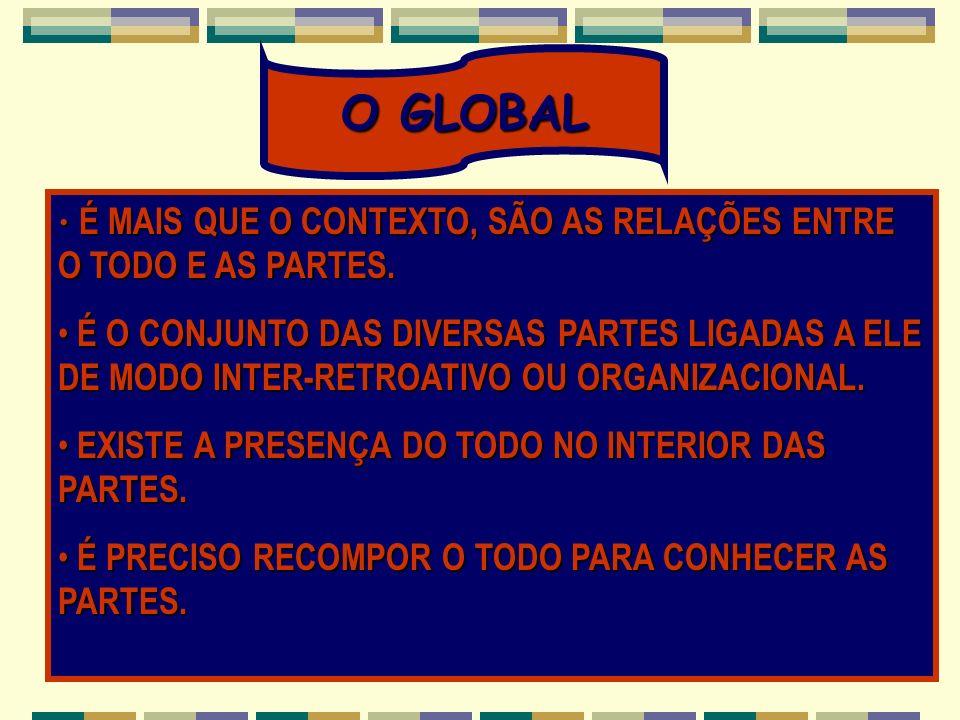 O GLOBAL É MAIS QUE O CONTEXTO, SÃO AS RELAÇÕES ENTRE O TODO E AS PARTES. É MAIS QUE O CONTEXTO, SÃO AS RELAÇÕES ENTRE O TODO E AS PARTES. É O CONJUNT