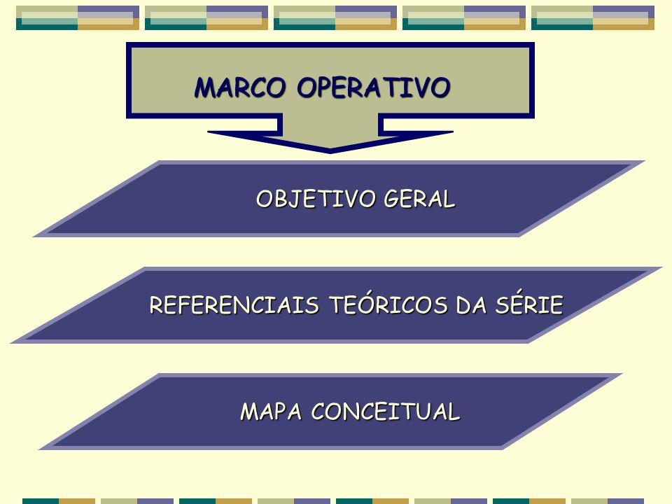 MARCO OPERATIVO OBJETIVO GERAL OBJETIVO GERAL REFERENCIAIS TEÓRICOS DA SÉRIE REFERENCIAIS TEÓRICOS DA SÉRIE MAPA CONCEITUAL MAPA CONCEITUAL
