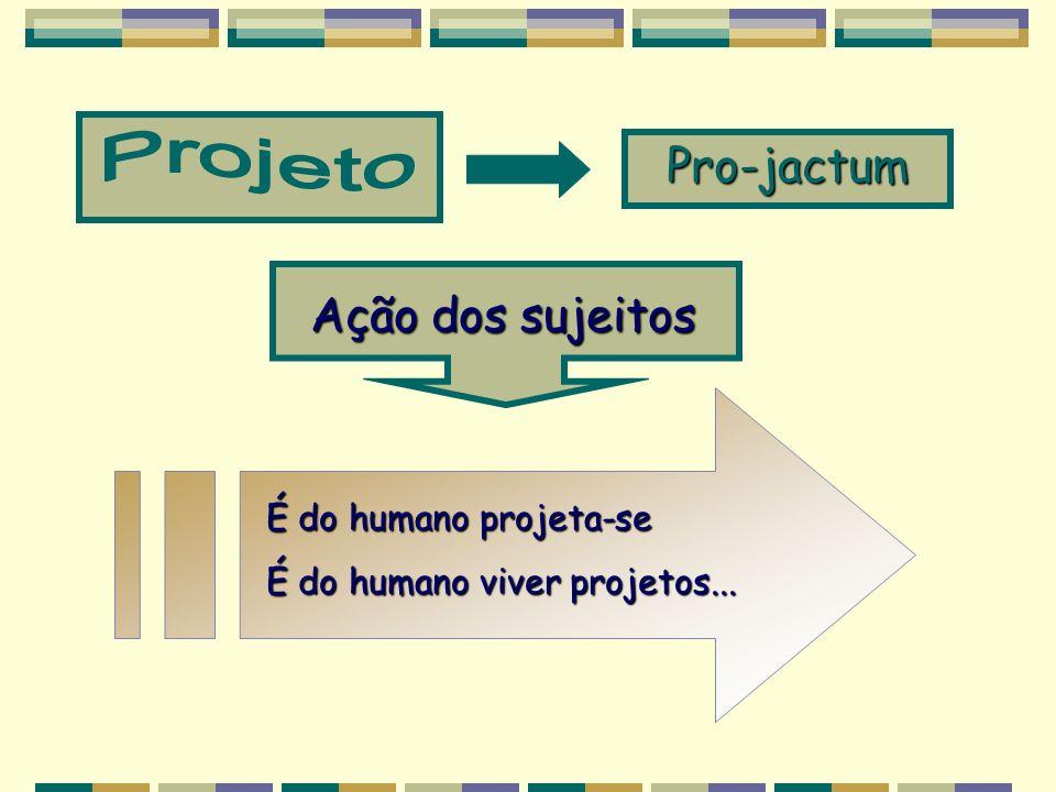 É do humano projeta-se É do humano viver projetos... Pro-jactum Ação dos sujeitos