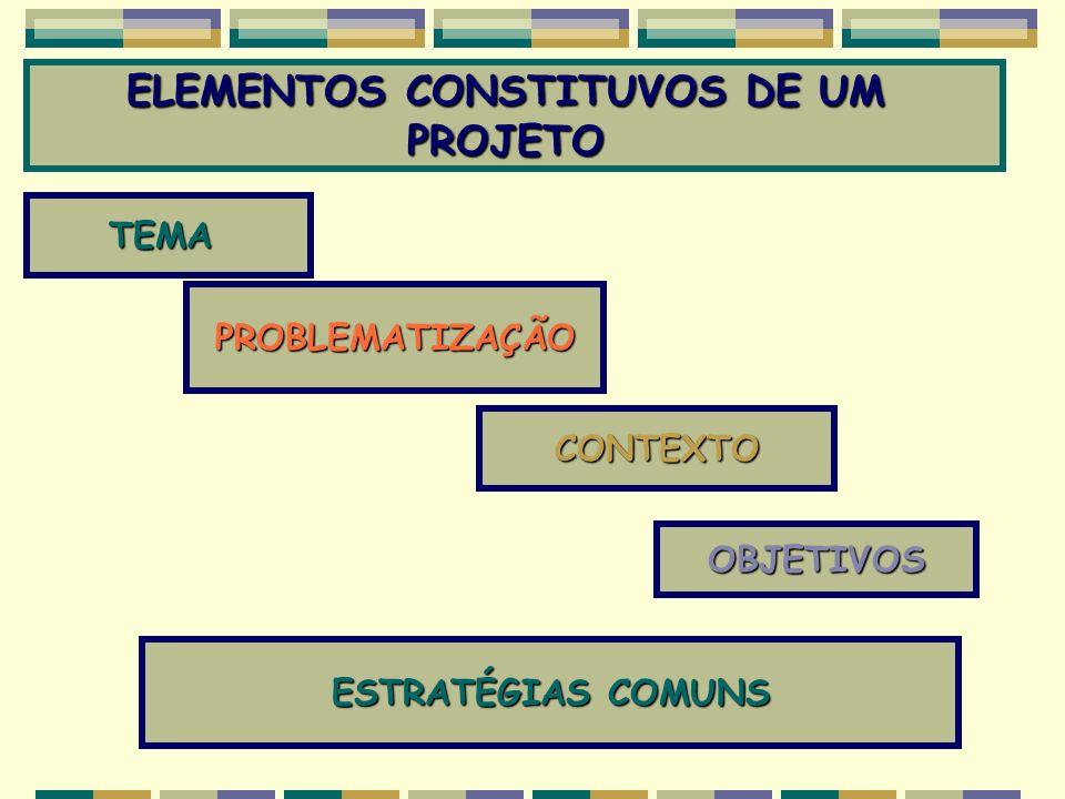 ELEMENTOS CONSTITUVOS DE UM PROJETO TEMA PROBLEMATIZAÇÃO CONTEXTO OBJETIVOS ESTRATÉGIAS COMUNS
