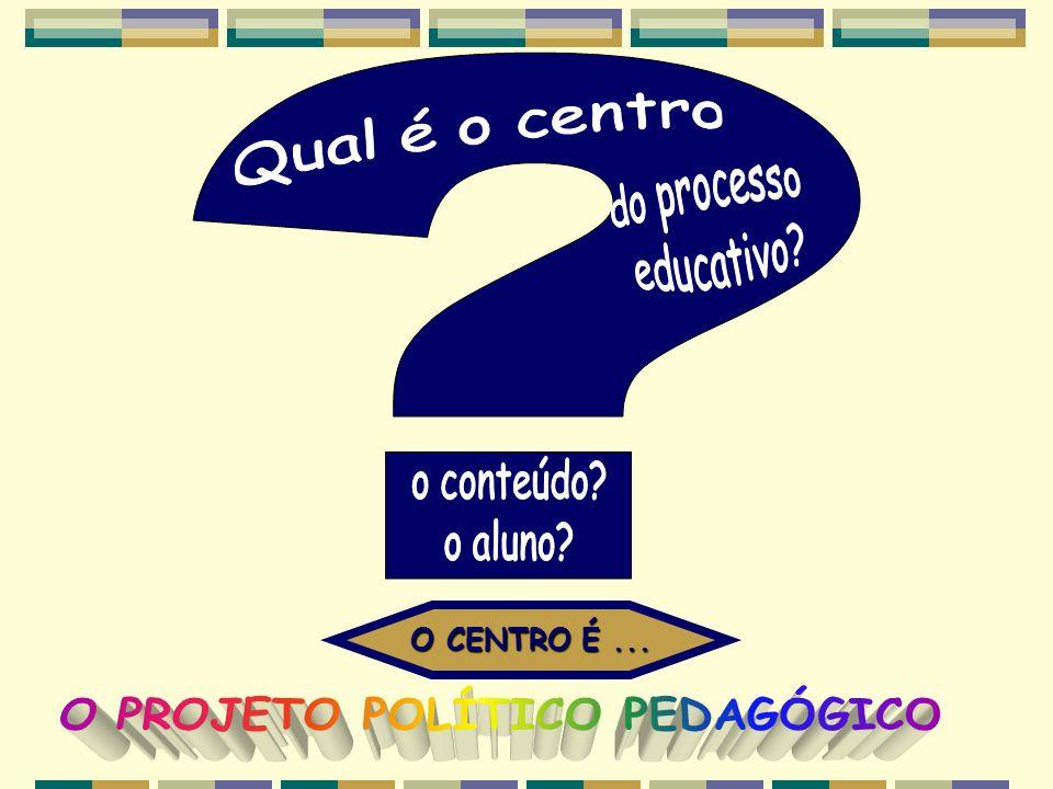 Cada vez mais é necessário conjugar o verbo educar-se e deixar de lado o verbo educar.