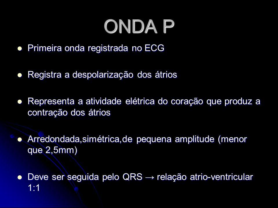 ONDA P Primeira onda registrada no ECG Primeira onda registrada no ECG Registra a despolarização dos átrios Registra a despolarização dos átrios Repre