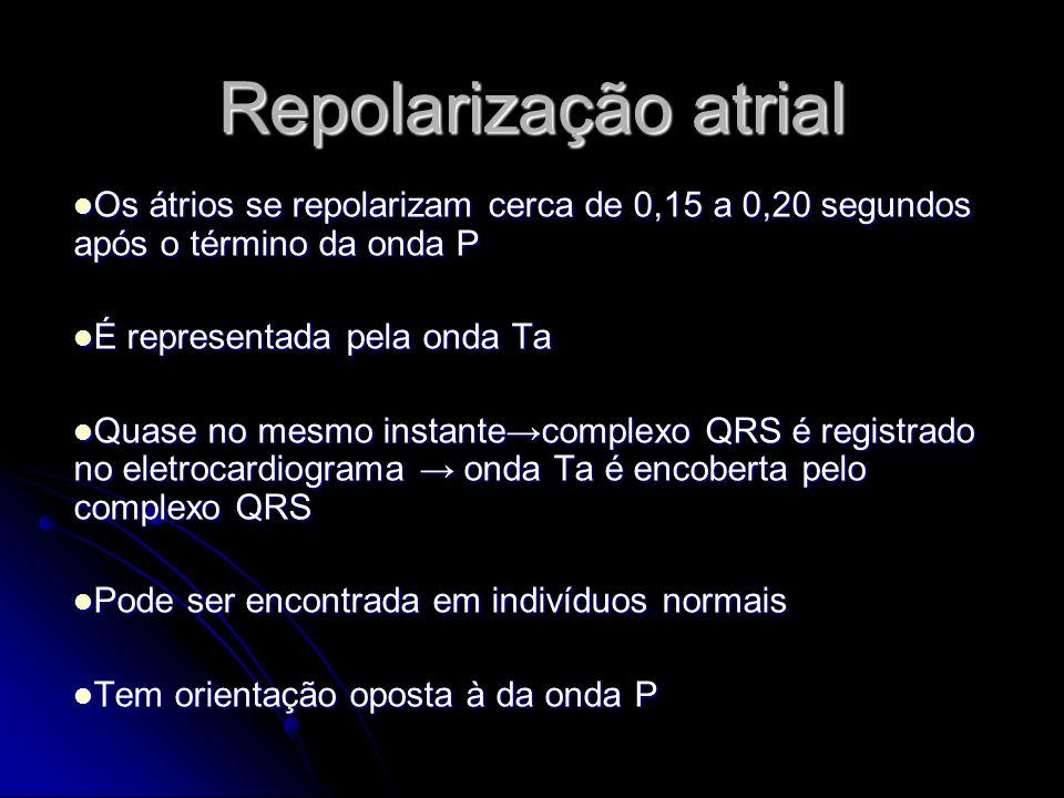 Repolarização atrial Os átrios se repolarizam cerca de 0,15 a 0,20 segundos após o término da onda P Os átrios se repolarizam cerca de 0,15 a 0,20 seg