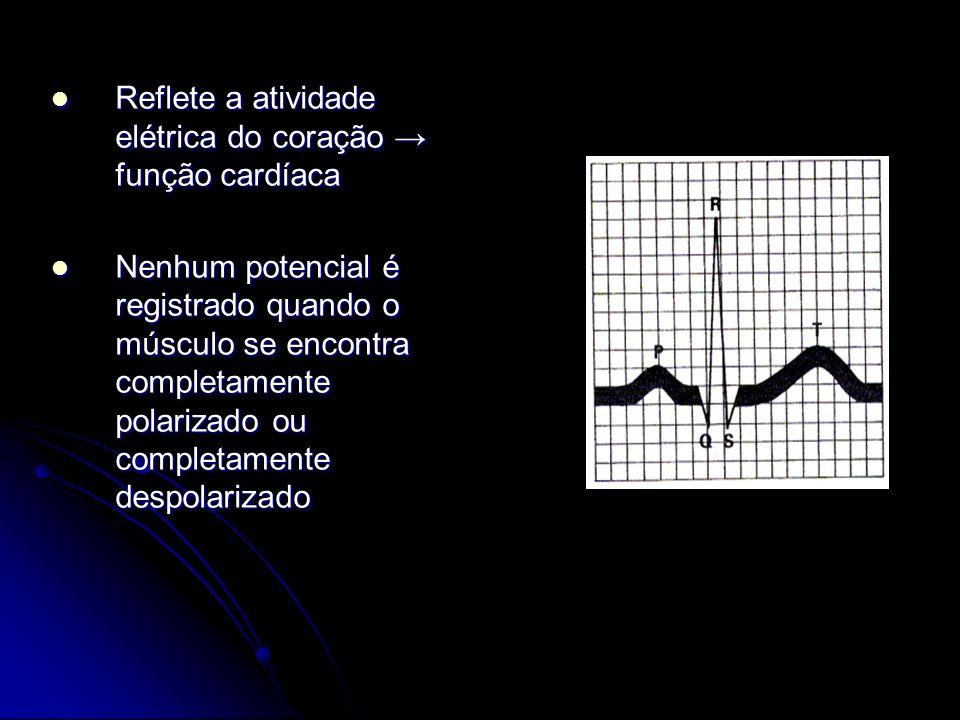 COMPLEXO QRS Representa a ativação ventricular3 vetores Representa a ativação ventricular3 vetores Contorno pontiagudo: sinais de alta frequência Contorno pontiagudo: sinais de alta frequência Duração de até 0,06 a 0,10 segundos Duração de até 0,06 a 0,10 segundos duração: bloqueio de ramo(D ou E) duração: bloqueio de ramo(D ou E) Onda R: onda positiva do QRS Onda R: onda positiva do QRS Se ocorrer de 2 ondas serem positivas: R e R Onda S: onda negativa que sucede a onda R Onda S: onda negativa que sucede a onda R Onda Q: onda negativa que precede a onda R Onda Q: onda negativa que precede a onda R QS: QRS com apenas uma onda negativa QS: QRS com apenas uma onda negativa