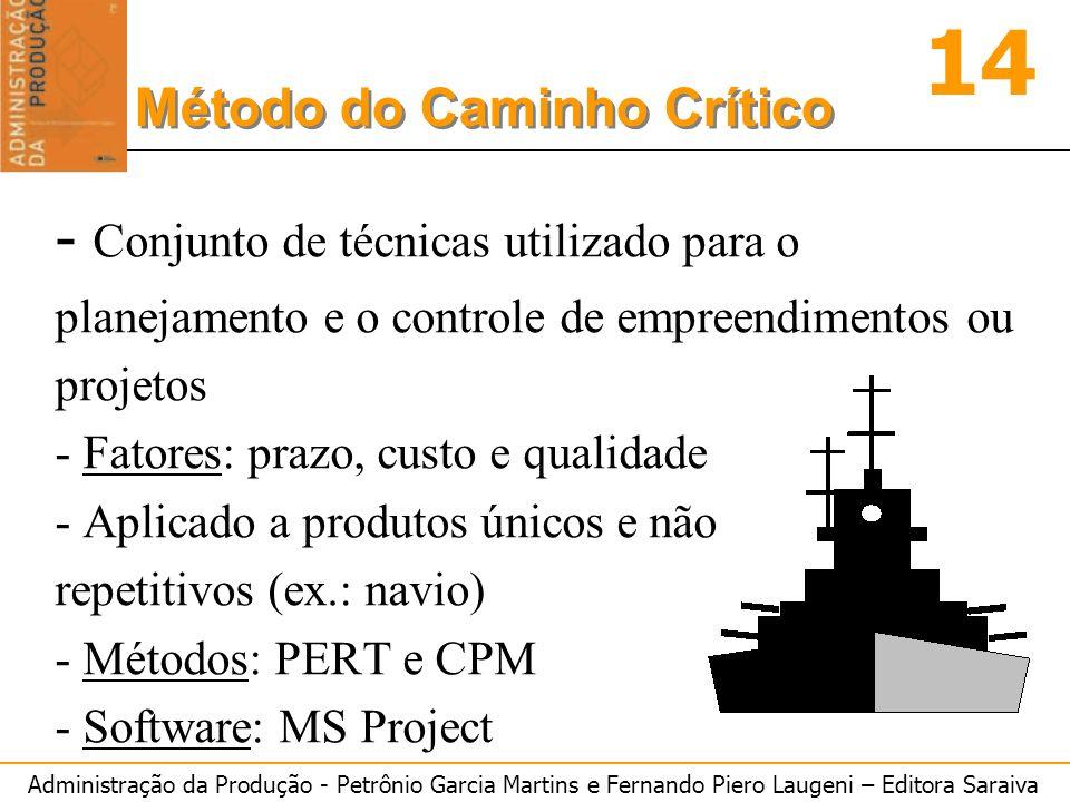 Administração da Produção - Petrônio Garcia Martins e Fernando Piero Laugeni – Editora Saraiva 14 Método do Caminho Crítico - Conjunto de técnicas uti