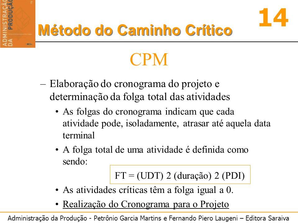 Administração da Produção - Petrônio Garcia Martins e Fernando Piero Laugeni – Editora Saraiva 14 Método do Caminho Crítico CPM –Elaboração do cronogr