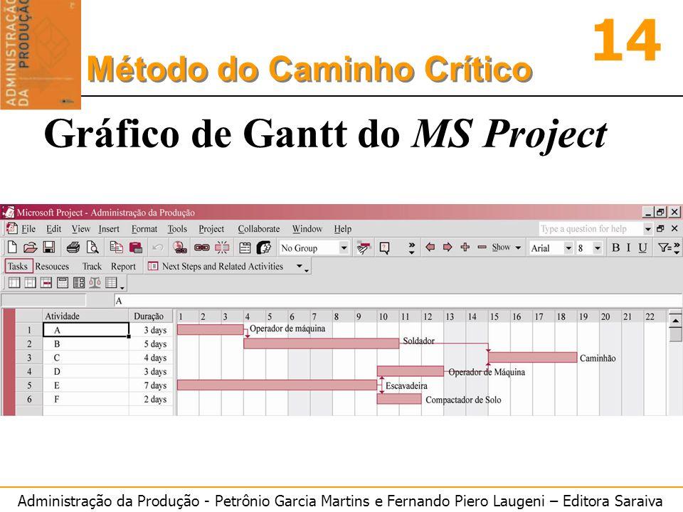 Administração da Produção - Petrônio Garcia Martins e Fernando Piero Laugeni – Editora Saraiva 14 Método do Caminho Crítico Gráfico de Gantt do MS Pro