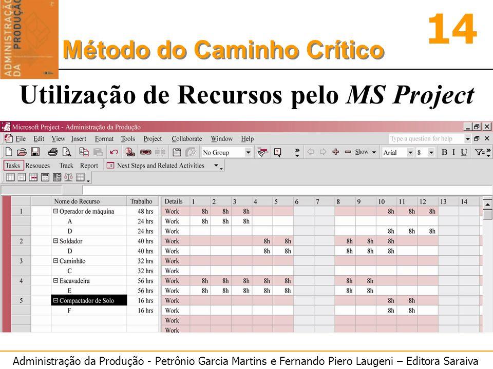 Administração da Produção - Petrônio Garcia Martins e Fernando Piero Laugeni – Editora Saraiva 14 Método do Caminho Crítico Utilização de Recursos pel