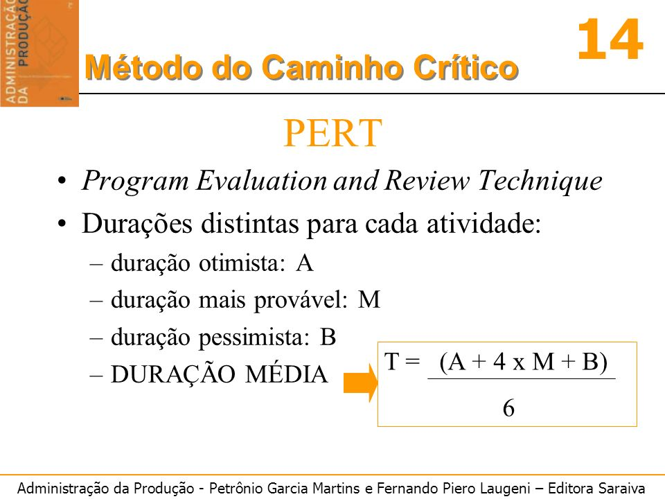 Administração da Produção - Petrônio Garcia Martins e Fernando Piero Laugeni – Editora Saraiva 14 Método do Caminho Crítico CPM Critical Path Method Uma única data (atribuída pelo método CPM, ou calculada pelo método PERT) Rede do projeto: