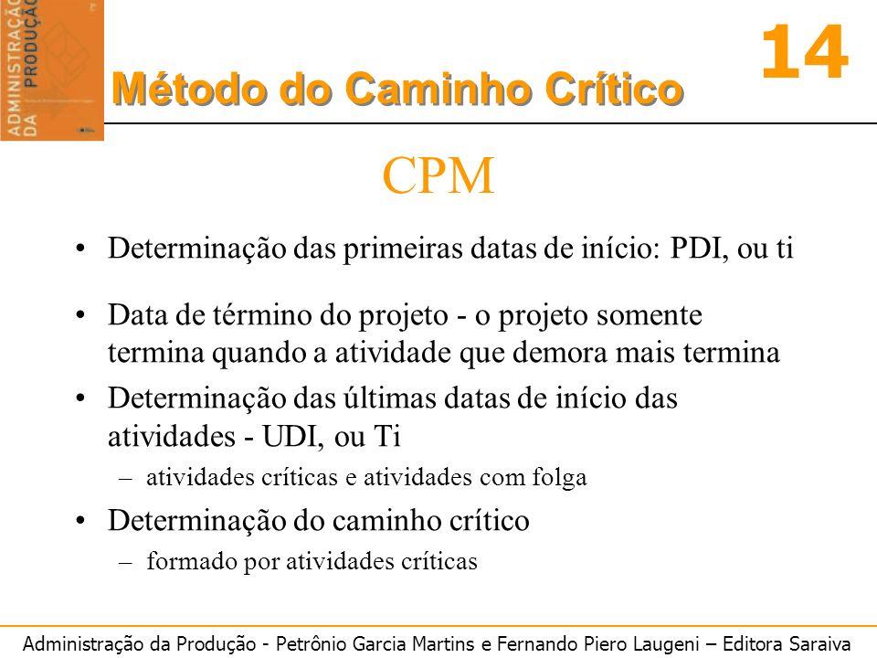 Administração da Produção - Petrônio Garcia Martins e Fernando Piero Laugeni – Editora Saraiva 14 Método do Caminho Crítico CPM Determinação das prime