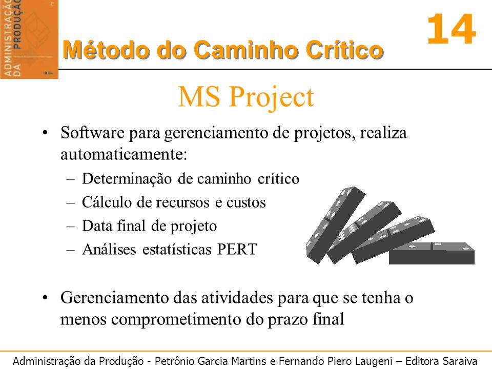 Administração da Produção - Petrônio Garcia Martins e Fernando Piero Laugeni – Editora Saraiva 14 Método do Caminho Crítico MS Project Software para g