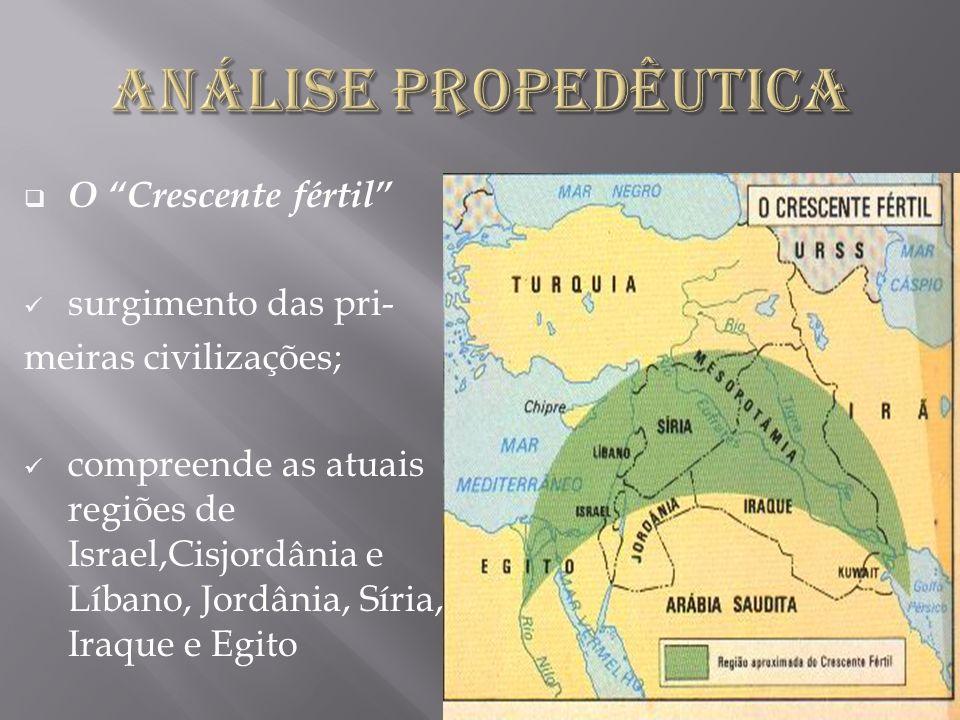 O Crescente fértil surgimento das pri- meiras civilizações; compreende as atuais regiões de Israel,Cisjordânia e Líbano, Jordânia, Síria, Iraque e Egi