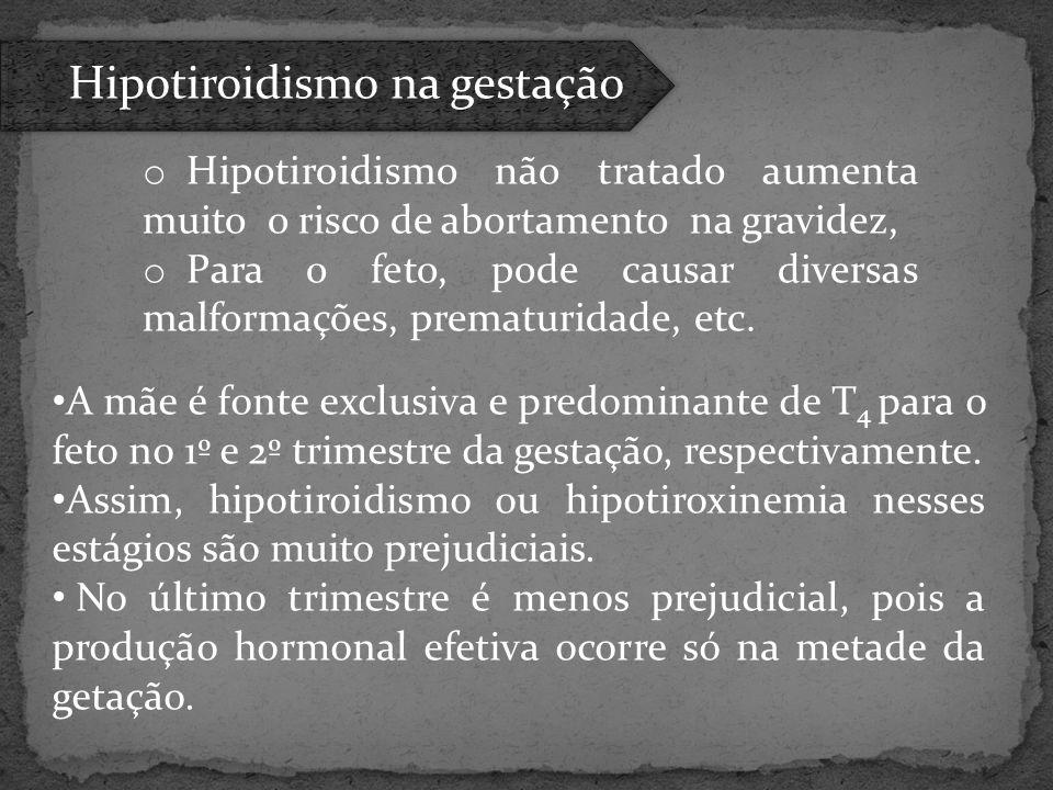 o Hipotiroidismo não tratado aumenta muito o risco de abortamento na gravidez, o Para o feto, pode causar diversas malformações, prematuridade, etc. A