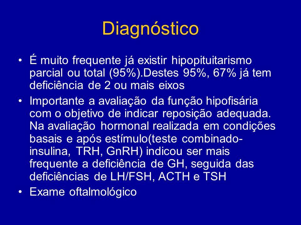 Diagnóstico É muito frequente já existir hipopituitarismo parcial ou total (95%).Destes 95%, 67% já tem deficiência de 2 ou mais eixos Importante a avaliação da função hipofisária com o objetivo de indicar reposição adequada.