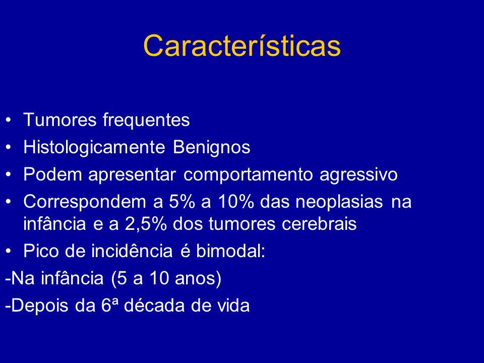 Características Tumores frequentes Histologicamente Benignos Podem apresentar comportamento agressivo Correspondem a 5% a 10% das neoplasias na infância e a 2,5% dos tumores cerebrais Pico de incidência é bimodal: -Na infância (5 a 10 anos) -Depois da 6ª década de vida