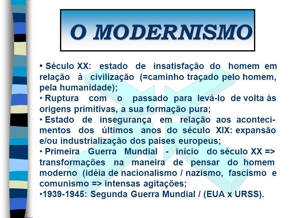 O MODERNISMO Século XX: estado de insatisfação do homem em relação à civilização (=caminho traçado pelo homem, pela humanidade); Ruptura com o passado
