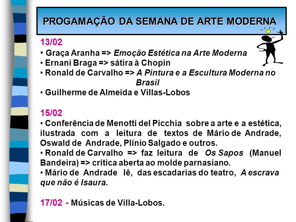 PROGAMAÇÃO DA SEMANA DE ARTE MODERNA PROGAMAÇÃO DA SEMANA DE ARTE MODERNA 13/02 Graça Aranha => Emoção Estética na Arte Moderna Ernani Braga => sátira