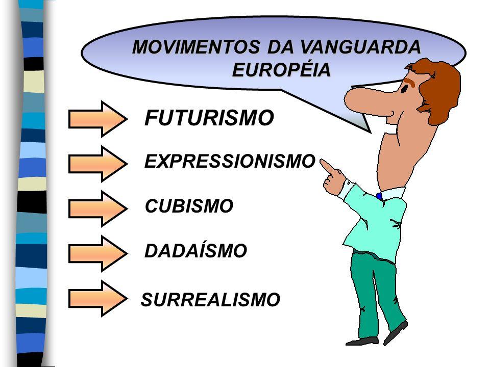 FUTURISMO EXPRESSIONISMO CUBISMO DADAÍSMO SURREALISMO MOVIMENTOS DA VANGUARDA EUROPÉIA EUROPÉIA