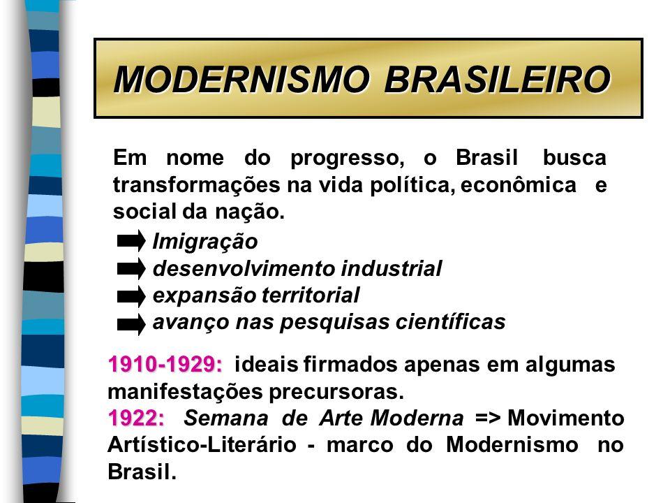 MODERNISMO BRASILEIRO MODERNISMO BRASILEIRO Em nome do progresso, o Brasil busca transformações na vida política, econômica e social da nação. Imigraç