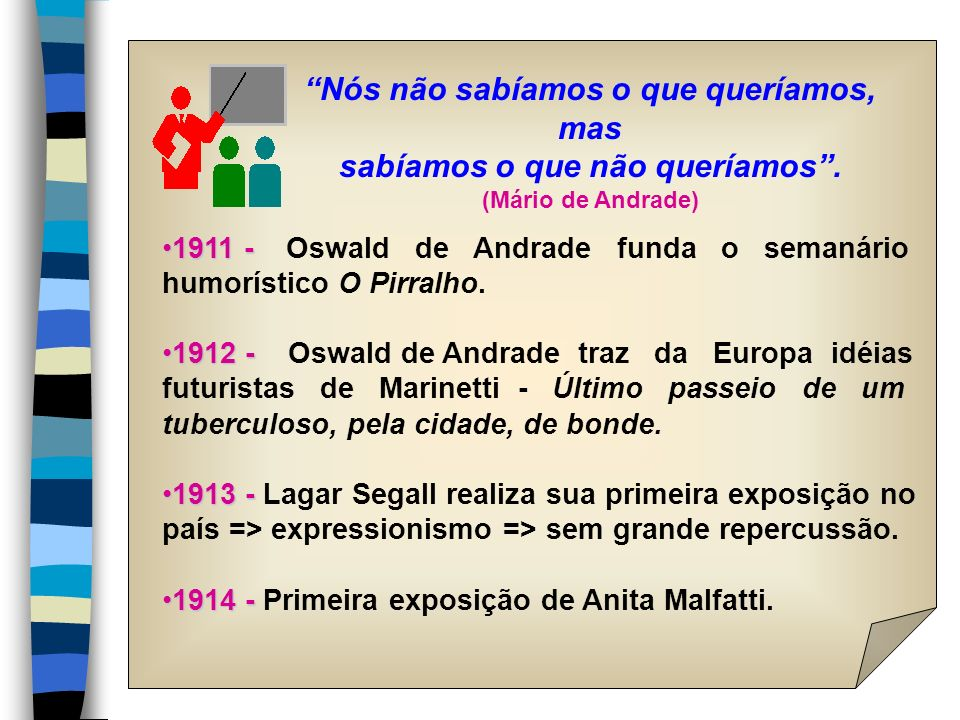 Nós não sabíamos o que queríamos, mas sabíamos o que não queríamos. (Mário de Andrade) 1911 -1911 - Oswald de Andrade funda o semanário humorístico O