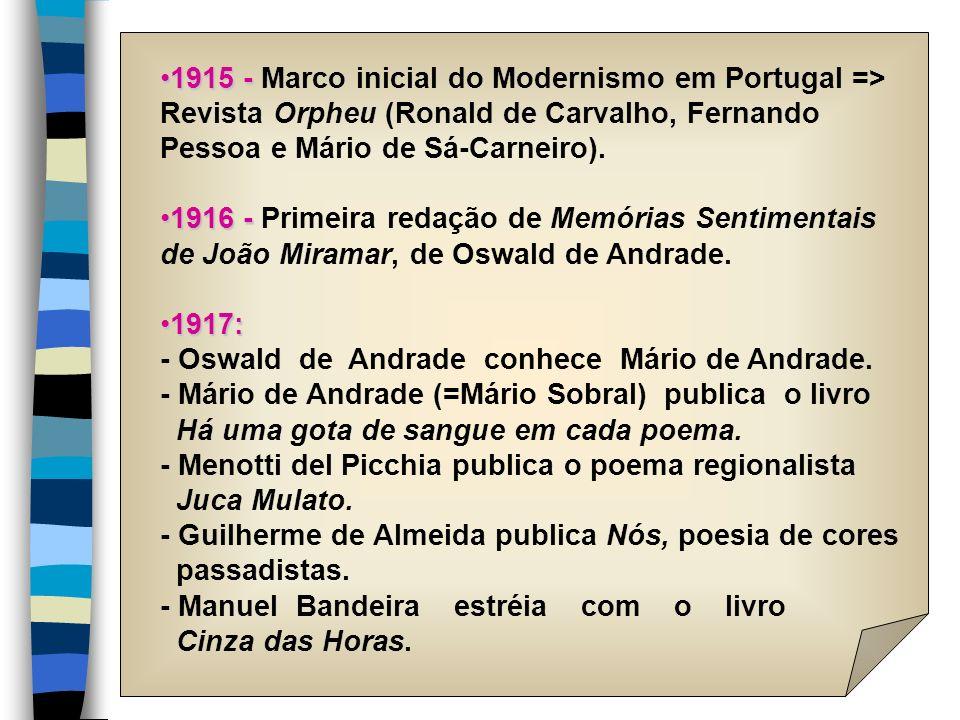 1915 -1915 - Marco inicial do Modernismo em Portugal => Revista Orpheu (Ronald de Carvalho, Fernando Pessoa e Mário de Sá-Carneiro). 1916 -1916 - Prim