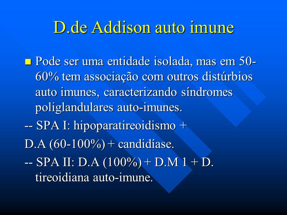 D.de Addison auto imune Pode ser uma entidade isolada, mas em 50- 60% tem associação com outros distúrbios auto imunes, caracterizando síndromes polig