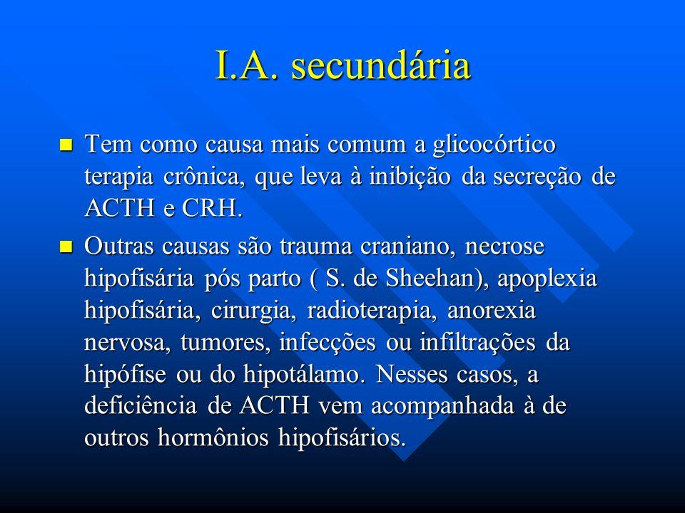 I.A. secundária Tem como causa mais comum a glicocórtico terapia crônica, que leva à inibição da secreção de ACTH e CRH. Tem como causa mais comum a g