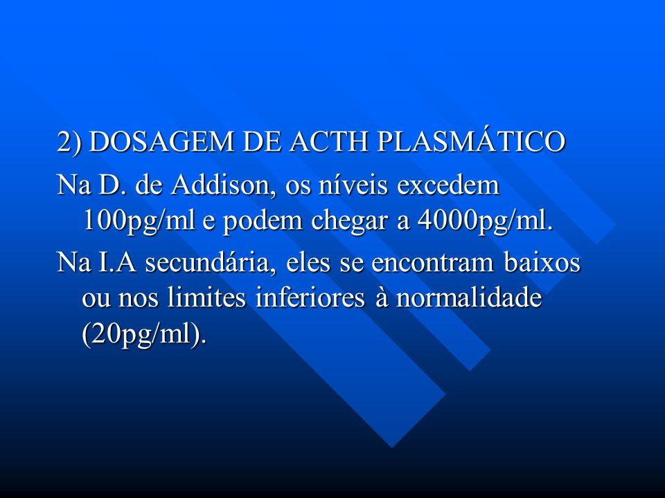 2) DOSAGEM DE ACTH PLASMÁTICO Na D. de Addison, os níveis excedem 100pg/ml e podem chegar a 4000pg/ml. Na I.A secundária, eles se encontram baixos ou