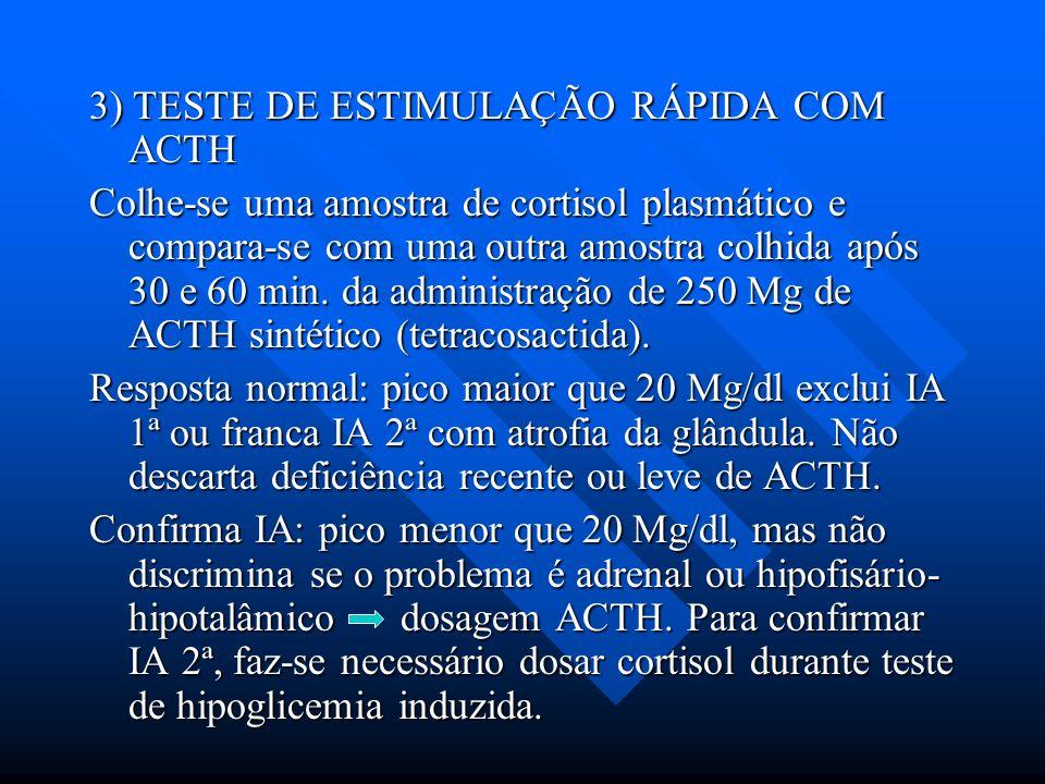 3) TESTE DE ESTIMULAÇÃO RÁPIDA COM ACTH Colhe-se uma amostra de cortisol plasmático e compara-se com uma outra amostra colhida após 30 e 60 min. da ad
