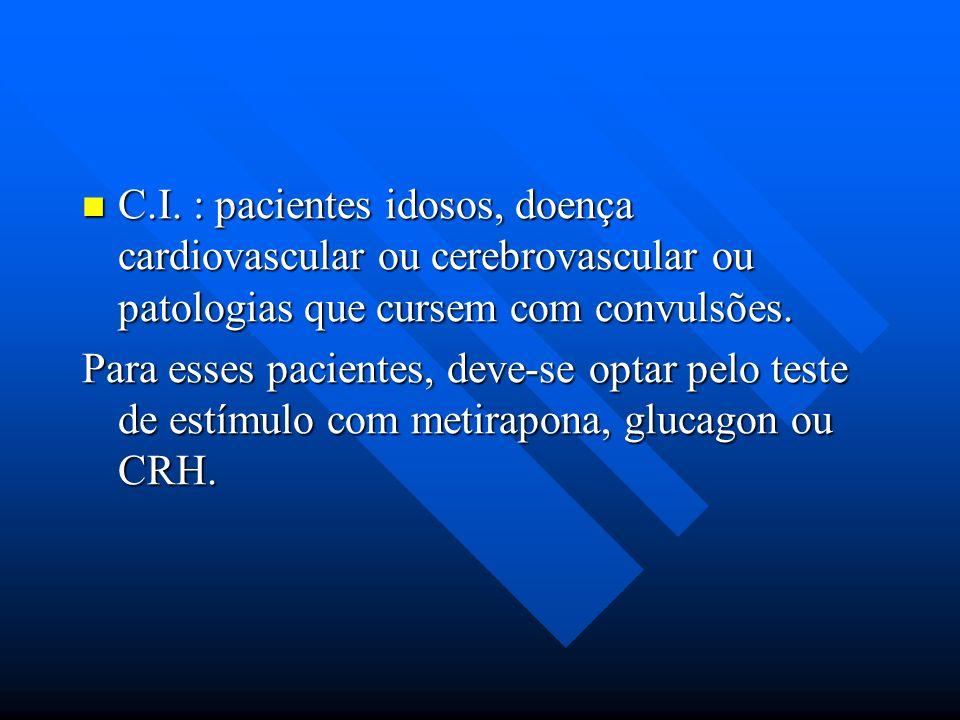 C.I. : pacientes idosos, doença cardiovascular ou cerebrovascular ou patologias que cursem com convulsões. C.I. : pacientes idosos, doença cardiovascu