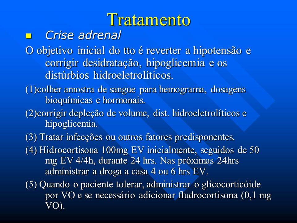 Tratamento Crise adrenal Crise adrenal O objetivo inicial do tto é reverter a hipotensão e corrigir desidratação, hipoglicemia e os distúrbios hidroel