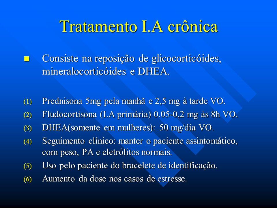 Tratamento I.A crônica Consiste na reposição de glicocorticóides, mineralocorticóides e DHEA. Consiste na reposição de glicocorticóides, mineralocorti