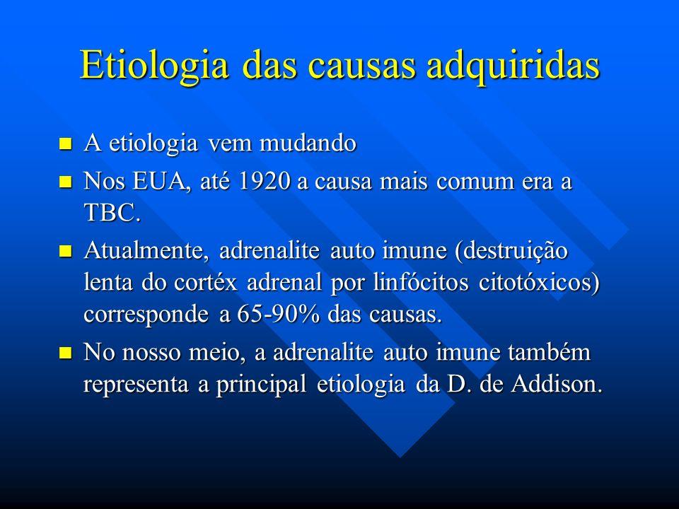 Etiologia das causas adquiridas A etiologia vem mudando A etiologia vem mudando Nos EUA, até 1920 a causa mais comum era a TBC. Nos EUA, até 1920 a ca