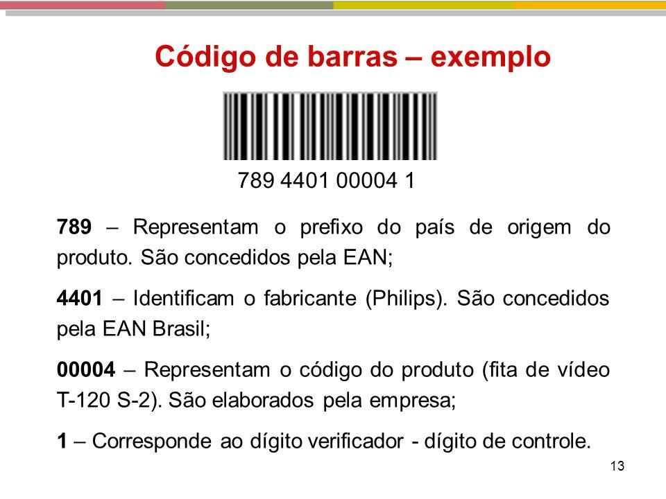 13 789 4401 00004 1 789 – Representam o prefixo do país de origem do produto.