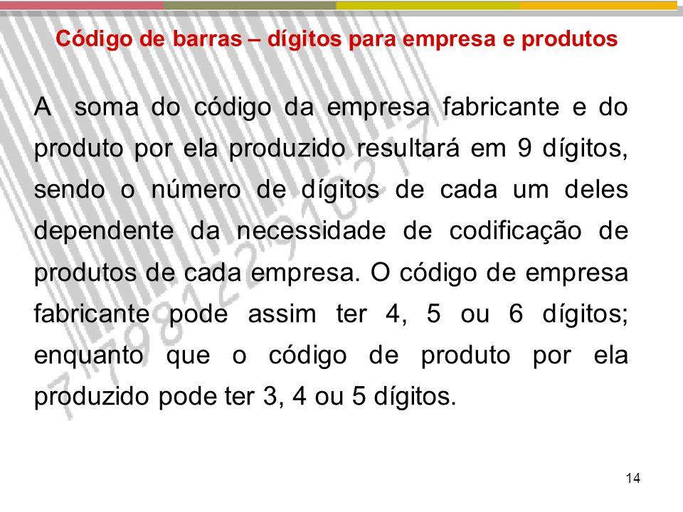 14 Código de barras – dígitos para empresa e produtos A soma do código da empresa fabricante e do produto por ela produzido resultará em 9 dígitos, sendo o número de dígitos de cada um deles dependente da necessidade de codificação de produtos de cada empresa.