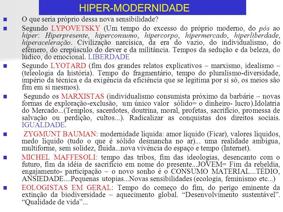 BIBLIOGRAFIA BAUMAN, Zygmunt.Amor líquido. Rio de Janeiro: Jorge Zahar, 2001.