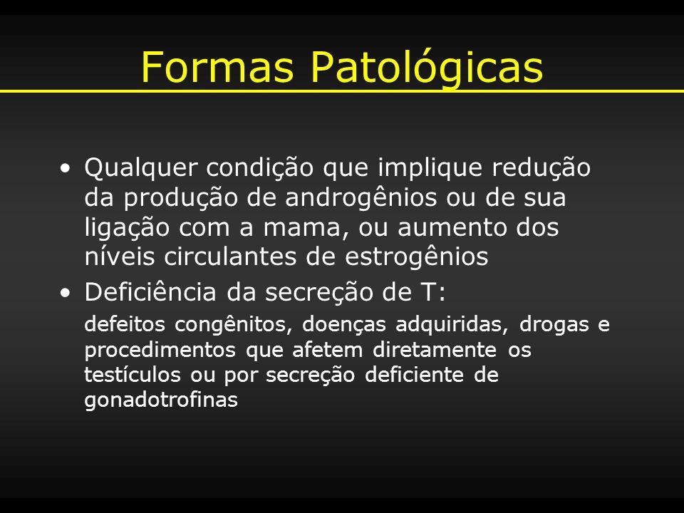Formas Patológicas Qualquer condição que implique redução da produção de androgênios ou de sua ligação com a mama, ou aumento dos níveis circulantes d