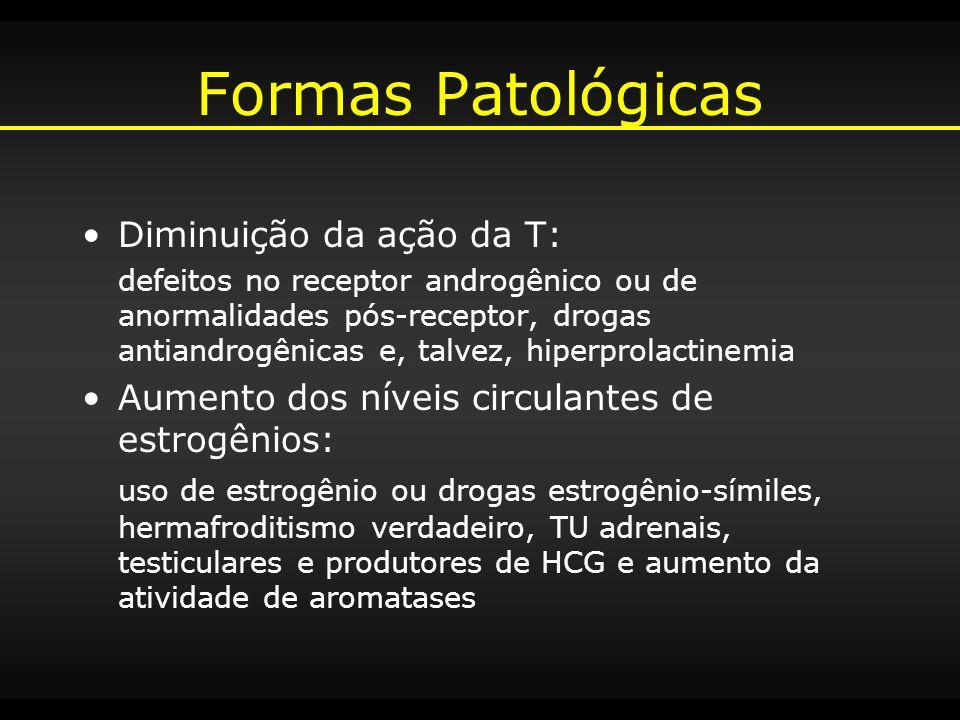 Formas Patológicas Diminuição da ação da T: defeitos no receptor androgênico ou de anormalidades pós-receptor, drogas antiandrogênicas e, talvez, hipe