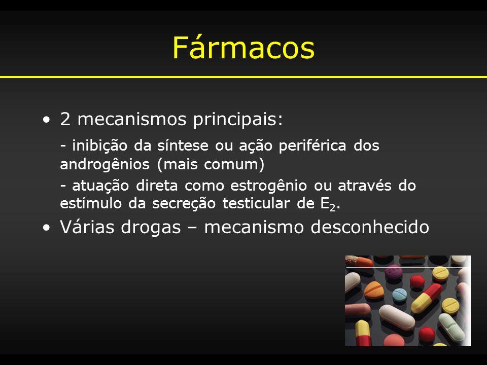 Fármacos 2 mecanismos principais: - inibição da síntese ou ação periférica dos androgênios (mais comum) - atuação direta como estrogênio ou através do