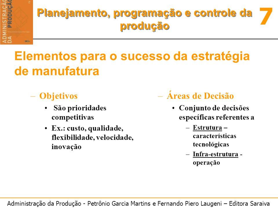 Administração da Produção - Petrônio Garcia Martins e Fernando Piero Laugeni – Editora Saraiva 7 Planejamento, programação e controle da produção Elem