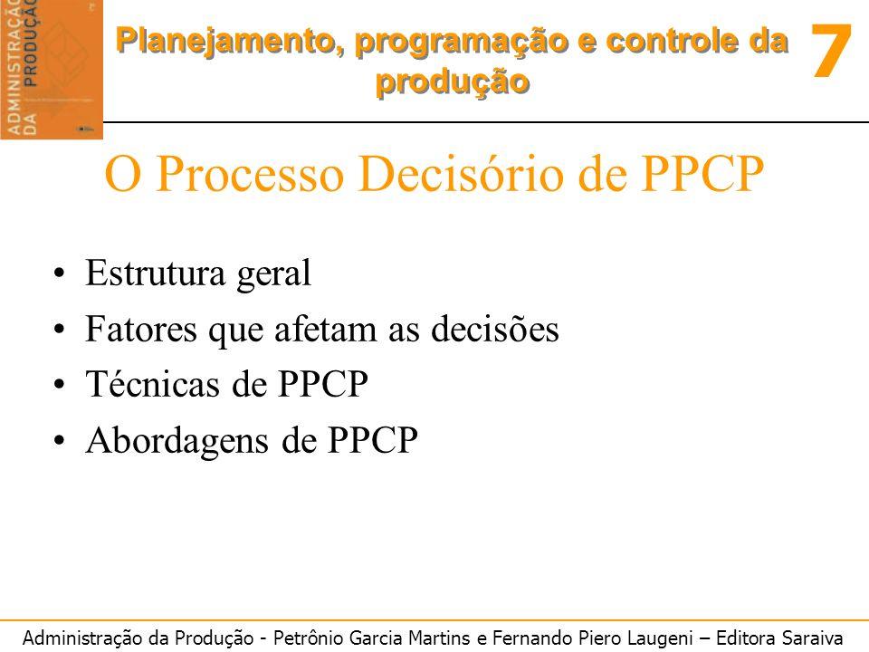 Administração da Produção - Petrônio Garcia Martins e Fernando Piero Laugeni – Editora Saraiva 7 Planejamento, programação e controle da produção O Pr