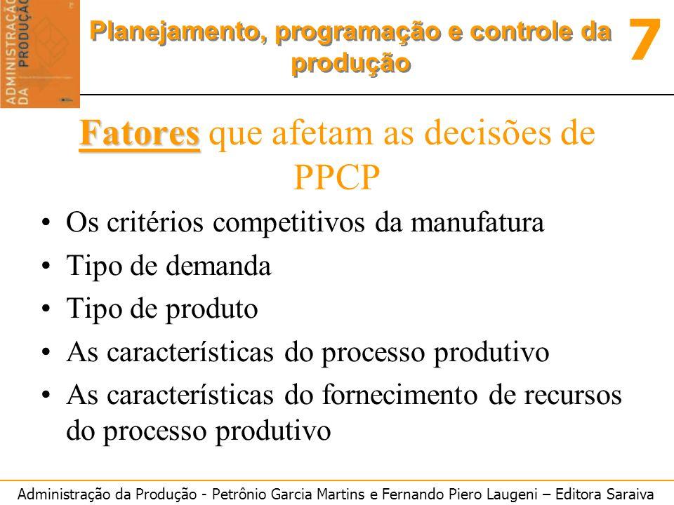 Administração da Produção - Petrônio Garcia Martins e Fernando Piero Laugeni – Editora Saraiva 7 Planejamento, programação e controle da produção Fato