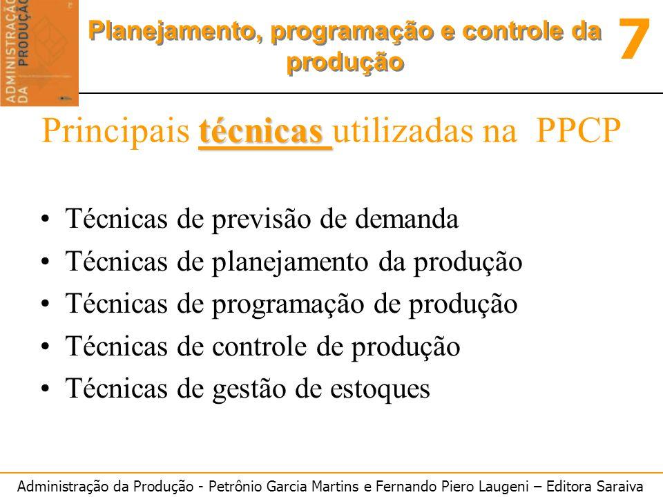 Administração da Produção - Petrônio Garcia Martins e Fernando Piero Laugeni – Editora Saraiva 7 Planejamento, programação e controle da produção técn