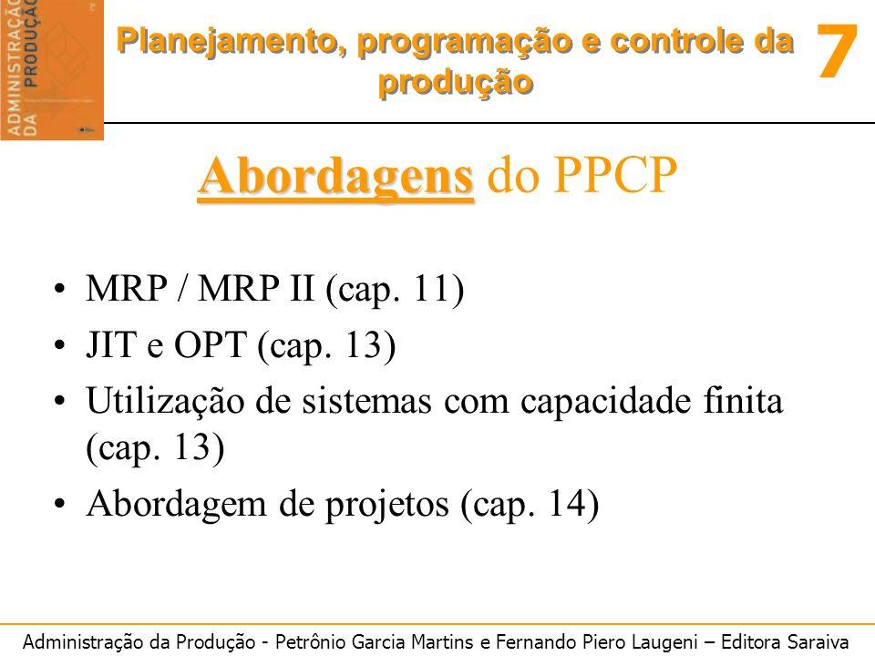 Administração da Produção - Petrônio Garcia Martins e Fernando Piero Laugeni – Editora Saraiva 7 Planejamento, programação e controle da produção Abor
