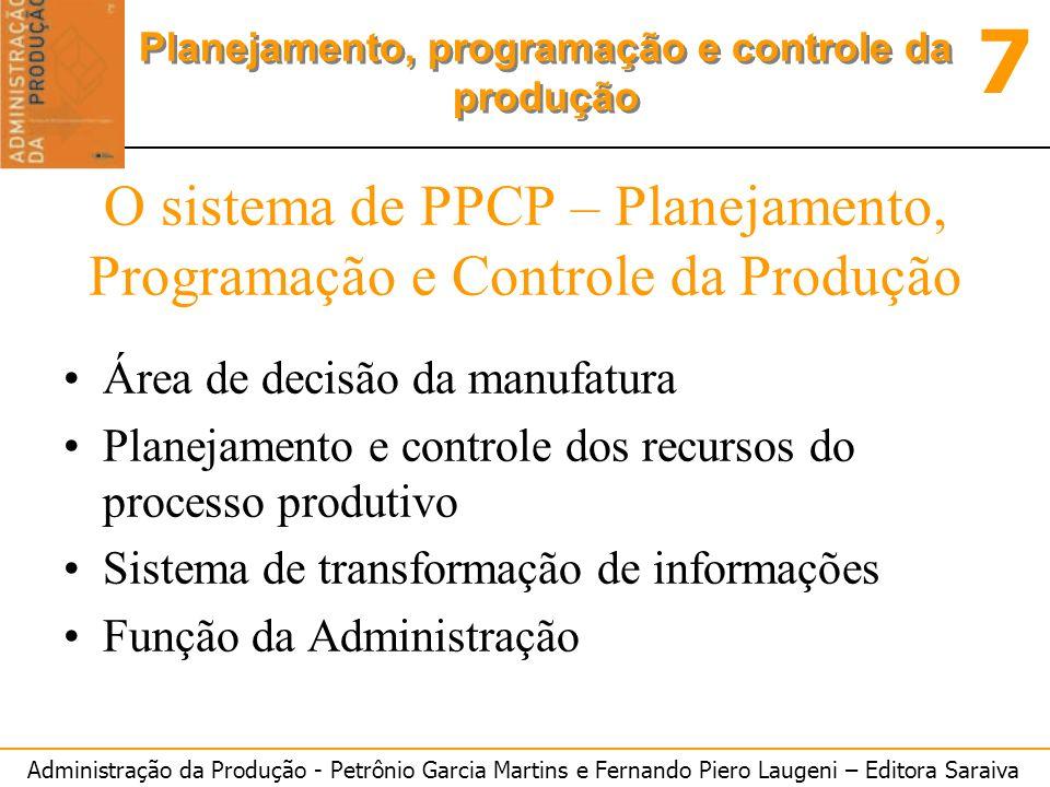 Administração da Produção - Petrônio Garcia Martins e Fernando Piero Laugeni – Editora Saraiva 7 Planejamento, programação e controle da produção O si