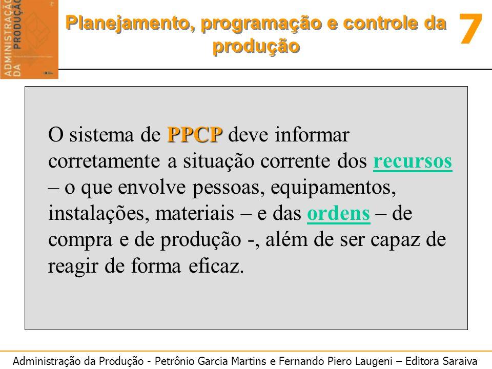 Administração da Produção - Petrônio Garcia Martins e Fernando Piero Laugeni – Editora Saraiva 7 Planejamento, programação e controle da produção PPCP – Tomada de decisão sobre: O que Quanto Quando Com que Produzir e Comprar