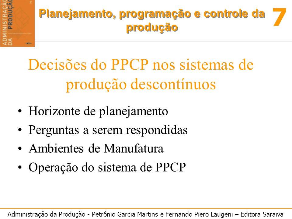 Administração da Produção - Petrônio Garcia Martins e Fernando Piero Laugeni – Editora Saraiva 7 Planejamento, programação e controle da produção O Processo Decisório de PPCP Estrutura geral Fatores que afetam as decisões Técnicas de PPCP Abordagens de PPCP