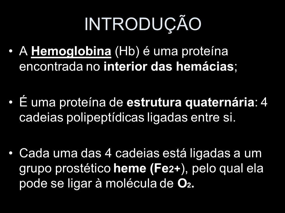 INTRODUÇÃO A Hemoglobina (Hb) é uma proteína encontrada no interior das hemácias; É uma proteína de estrutura quaternária: 4 cadeias polipeptídicas li