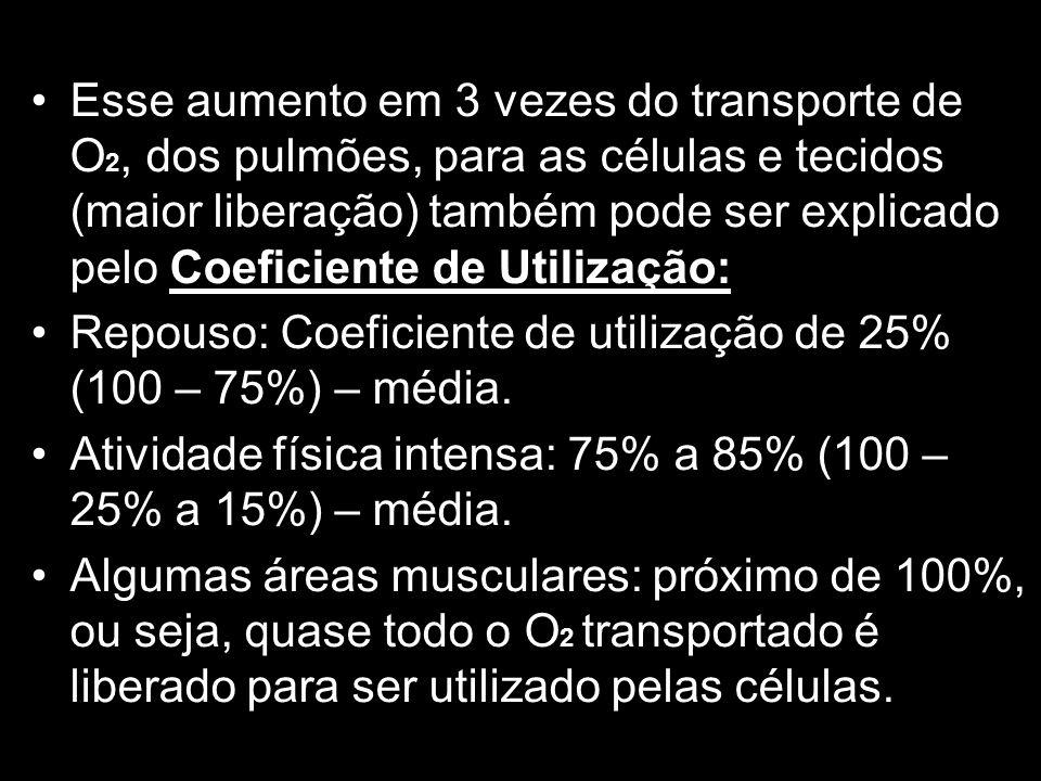Esse aumento em 3 vezes do transporte de O 2, dos pulmões, para as células e tecidos (maior liberação) também pode ser explicado pelo Coeficiente de U